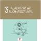 3 Találkozás az Eucharisztiával - Gimmi Rizzi